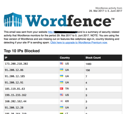wordfence-security-mail